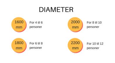Diameter Af Træbadekarne